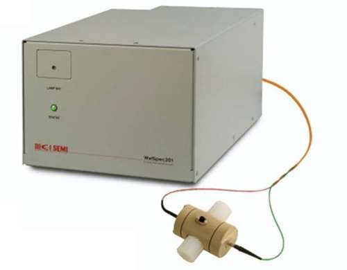 Wet Process Concentration Analyzer - Single Channel